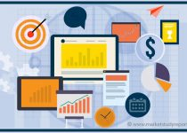 Global Casino Management System (CMS) Market 2020 Key Factors and Emerging Opportunities with Current Trends Analysis 2025